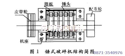 万博matext体育万博手机登录器下载锤式碎石机(锤破)基本结构示意图