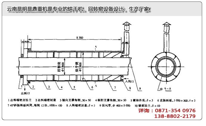 万博网手机登录烘干机的设计方案示意图(煤泥烘干机内部)